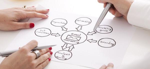 16 показателей эффективности email маркетинга