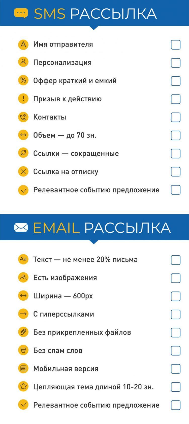 Чек-лист проверки праздничной рассылки